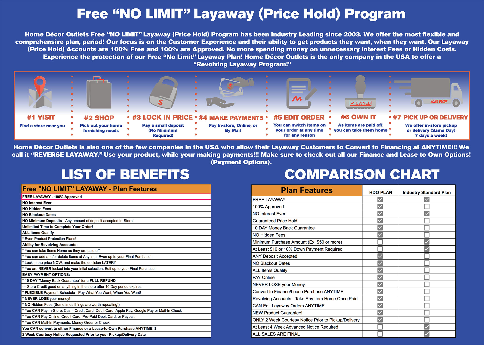 Layaway No Limit